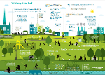Salisbury future infographic